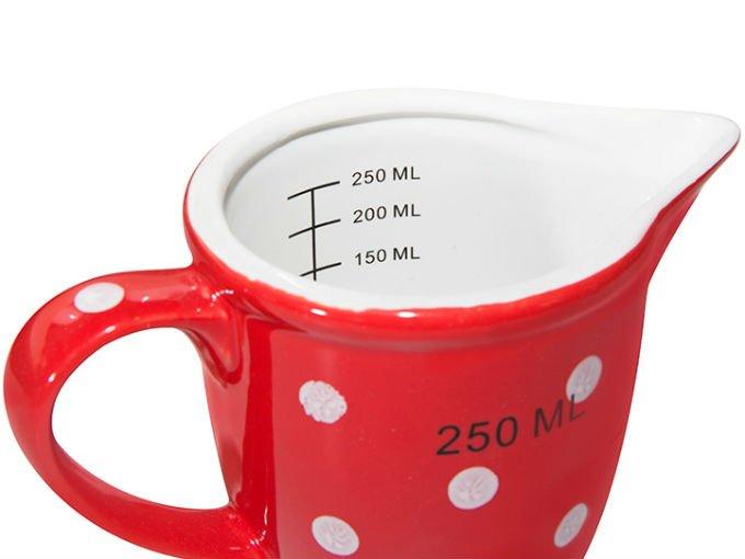 Como se usa la taza medidora cocinadelirante for Como se disena una cocina