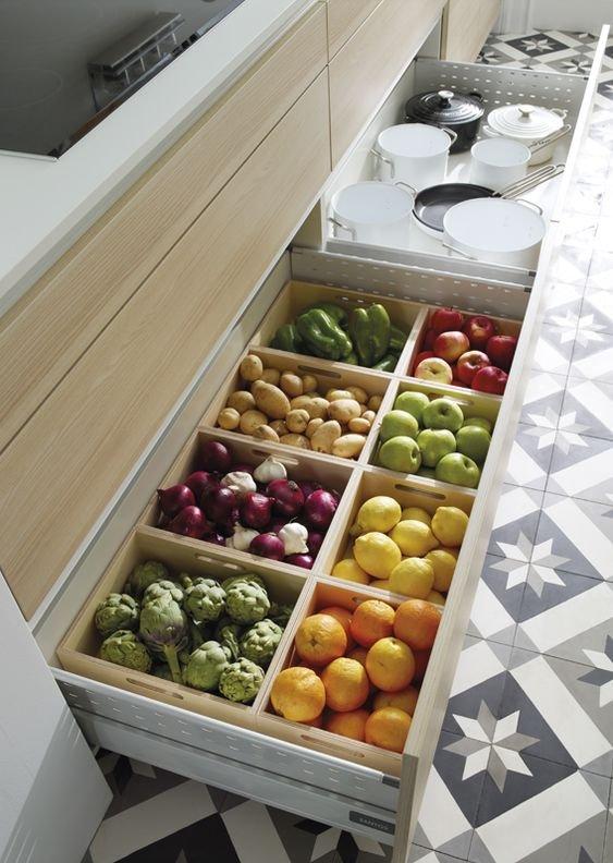 Como Ordenar La Fruta En La Cocina